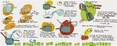 je dessine ma cuisine j 39 voudrais juste dire un truc recette de lessive au savon