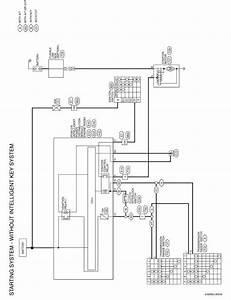 Nissan Versa  Precautions - Starting System  Str