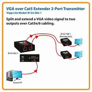 Amazon Com  Tripp Lite Vga Over Cat5 Extender 2