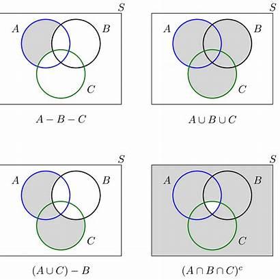 Venn Diagram Math Worksheet Events Delta Guide