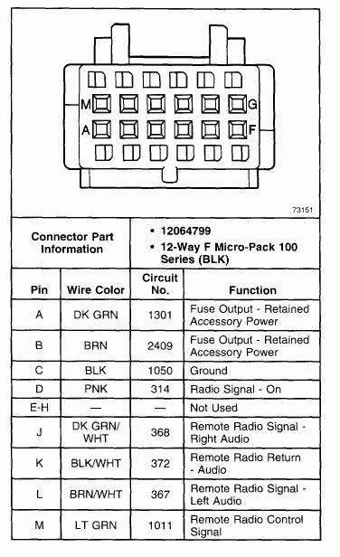 2001 chevy impala radio wiring diagram wiring diagram and schematic diagram
