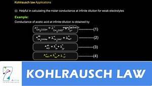 Kohlrausch Law