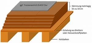 Trockenestrich Auf Holzbalkendecke : holzbalkendecke sanieren duksy fu bodenaufbau ~ Orissabook.com Haus und Dekorationen