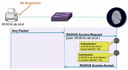 Mab Cisco Switches Non Example