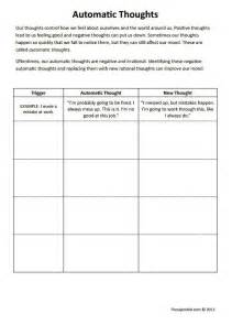 Negative Automatic Thoughts Worksheet