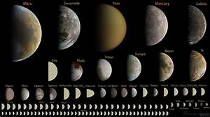 The round worlds in the solar system: An updated graphic ...