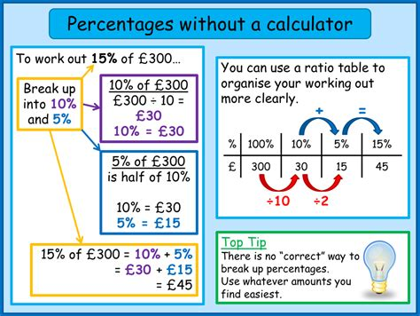 How To Find A by How To Maths Wickersley St Alban S Ce Primary