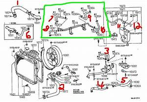 Toyotum 3vze Engine Diagram Coolant