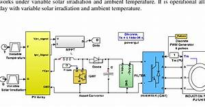 Simulink Block Diagram Of The Pv Pumping System Under