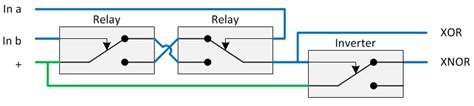 relay logic diagram of xor gate powerking co