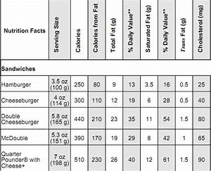 Mcdonalds Nutrition Chart Carbs Chick Fil A Nutrition Menu Pdf Full Version Free Software