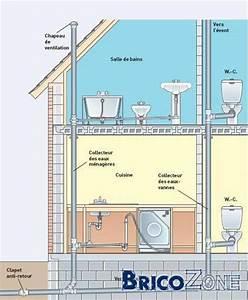 Diamètre Tuyau évacuation Eaux Usées : ventillation pour evacuation ~ Dailycaller-alerts.com Idées de Décoration