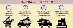 Liefer Und Zahlungsbedingungen : turbohandel liefer und zahlungsbedingungen ~ A.2002-acura-tl-radio.info Haus und Dekorationen