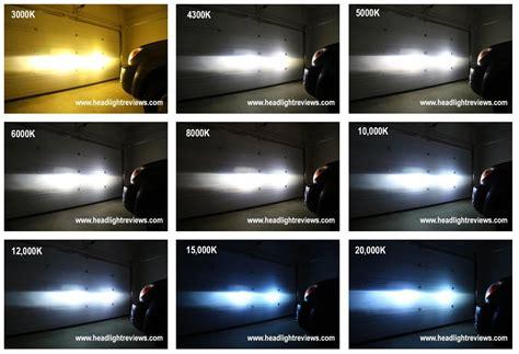 hid kit color comparison footage 3000k vs 6000k vs