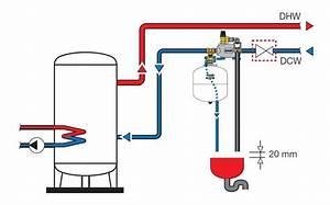 Warmwasserspeicher An Heizung Anschließen : warmwasser ausdehnungsgef einbau klimaanlage und heizung ~ Buech-reservation.com Haus und Dekorationen