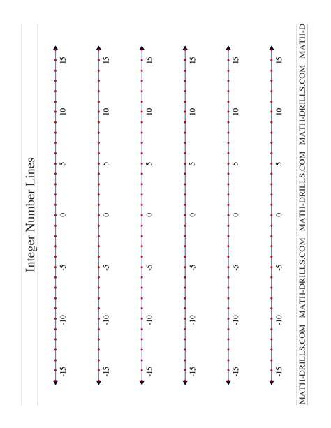 integer number line worksheets integer number lines