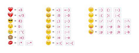 slack emoji list emoji codes    slack
