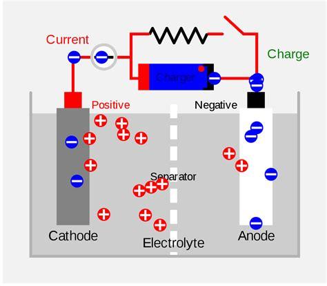 Accumulateur électrique