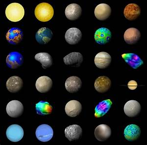Planetary or Solar System Model - Bing images
