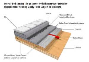 mortar bed setting of tile or ecowarm ecowarm