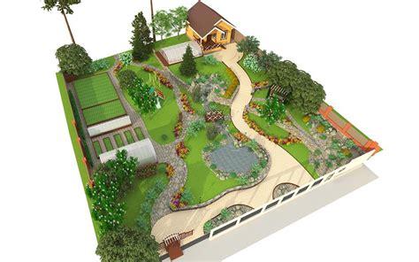 logiciel amenagement cuisine dessiner un plan de jardin