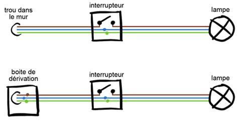 brancher une le sur un interrupteur comment brancher deux interrupteur sur une le 28 images comment brancher un va et vient