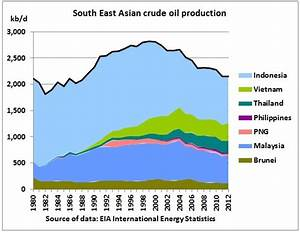 Australian oil and fuel dependency on the Middle East is 37 %