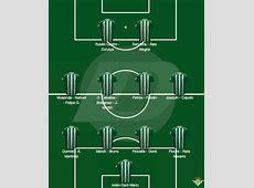 Plantilla Real Betis 201617 Fichajes y Salidas
