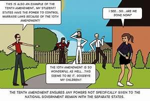 Bill Of Rights, Teleportation Style. por mtan01 | Pixton # ...