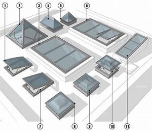 Puit De Lumière Toit Plat : les diff rents types de fen tres de toit et de verri res ~ Premium-room.com Idées de Décoration