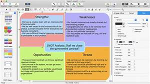 Creating Swot Analysis Template