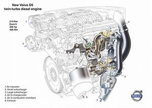 Volvo S80 To Get New 205hp Volvo D5 Twin