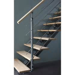 Barriere Escalier Leroy Merlin by Kit Re Pour Escalier Mona Escapi Leroy Merlin
