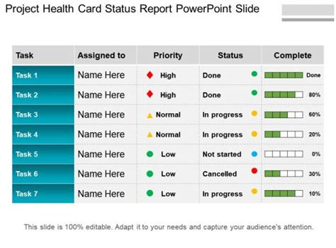 project health card status report powerpoint