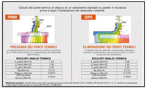 ponte termico davanzale cappotti termici esterni un davanzale coibentato contro i