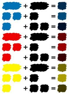 color mixing chart from oil painting teacher art
