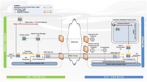 hybrid cloud  hybrid cloud manager vmware consulting