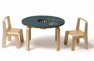 Kindertisch Und Stühle : alvar aalto kindertisch f rs kinderzimmer original und kopie ~ Eleganceandgraceweddings.com Haus und Dekorationen