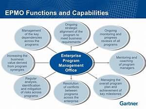 Gartner: Enterprise Programme Management Office Functions ...