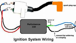 Installing The Racing Cdi  U0026 Ignition Coil