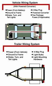 47 Best Images About Diy Trailer Maintenance Guides And
