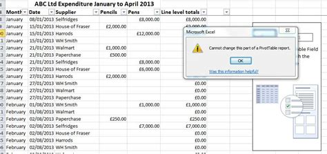 learn excel pivot tables pivot table problemspivot tables in excel