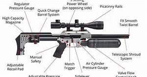 Fx Impact Air Rifle Diagram