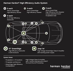 Factory Car Audio System Wiring Diagram  Factory  Free