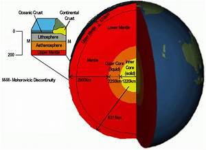 Lithosphere: Lithosphere