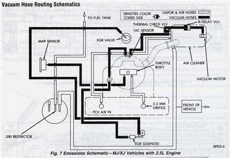 1987 Jeep Wrangler Engine Diagram by 1987 Jeep Wrangler 2 5l Engine Vacuum Diagram