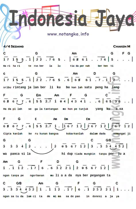 not angka lagu peuyeum bandung not angka indonesia jaya not angka lagu indonesia