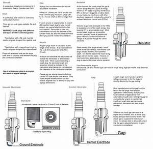 Champion To Ngk Spark Plug Chart Champion 792 C59yc 14mm Spark Plug 750 Reach 5 8 Hex 59