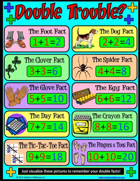 grade math facts 131 best doubles images on doubles facts math doubles and math addition