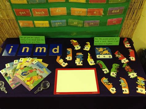 interactive phonics table building cvc words